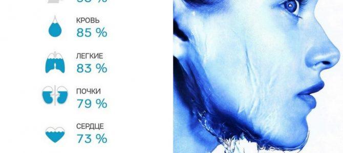 Как рассчитать свою норму воды